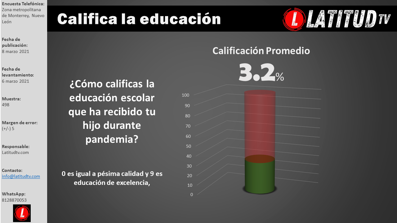 Diapositiva3-1